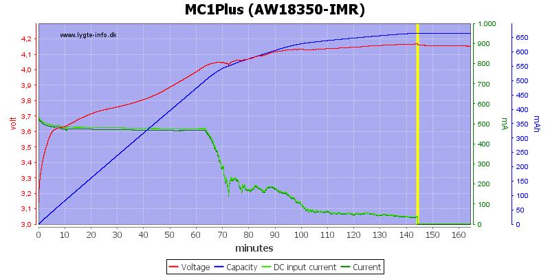 MC1Plus%20(AW18350-IMR)