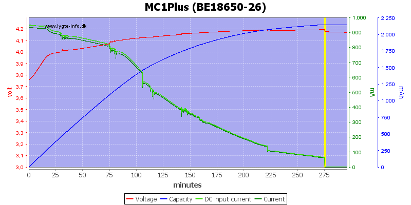 MC1Plus%20(BE18650-26)