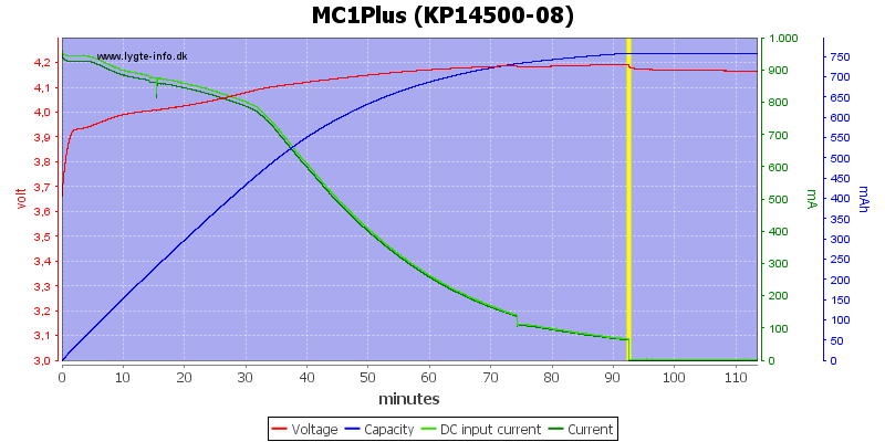 MC1Plus%20(KP14500-08)