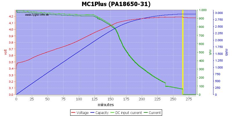 MC1Plus%20(PA18650-31)