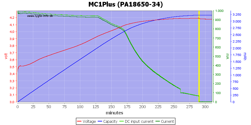 MC1Plus%20(PA18650-34)