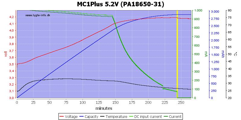 MC1Plus%205.2V%20(PA18650-31)