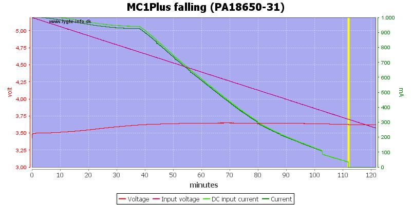 MC1Plus%20falling%20(PA18650-31)