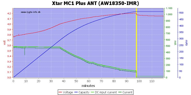 Xtar%20MC1%20Plus%20ANT%20(AW18350-IMR)