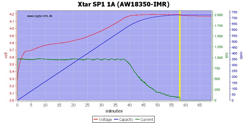 Xtar%20SP1%201A%20(AW18350-IMR)