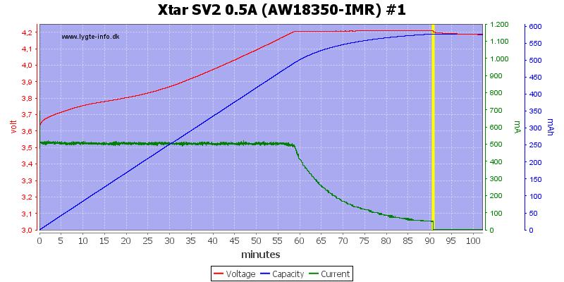 Xtar%20SV2%200.5A%20(AW18350-IMR)%20%231