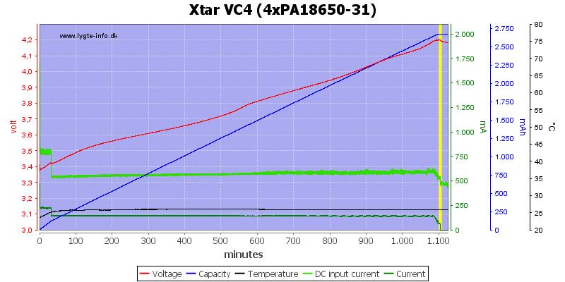 Xtar%20VC4%20(4xPA18650-31)