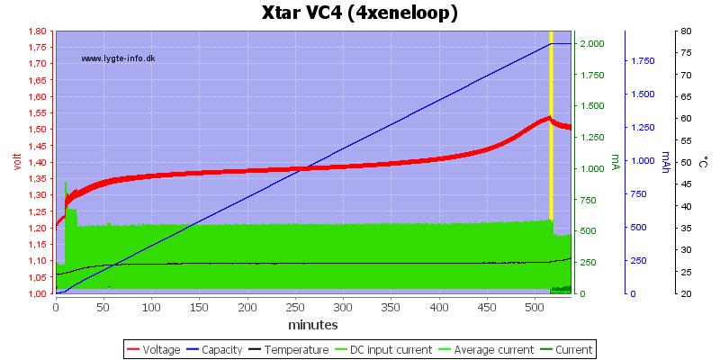 Xtar%20VC4%20(4xeneloop)