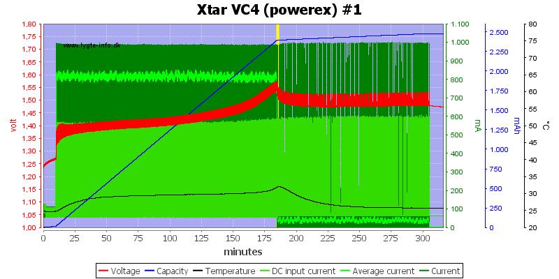 Xtar%20VC4%20(powerex)%20%231
