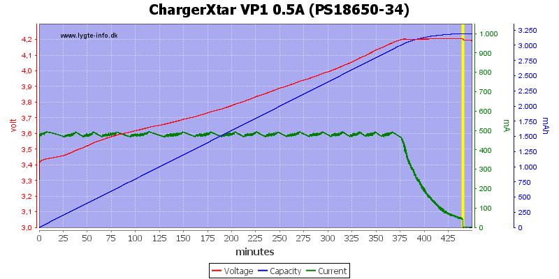 ChargerXtar%20VP1%200.5A%20(PS18650-34)