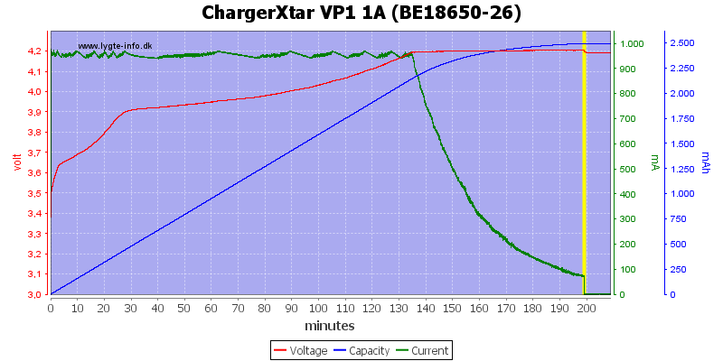 ChargerXtar%20VP1%201A%20(BE18650-26)