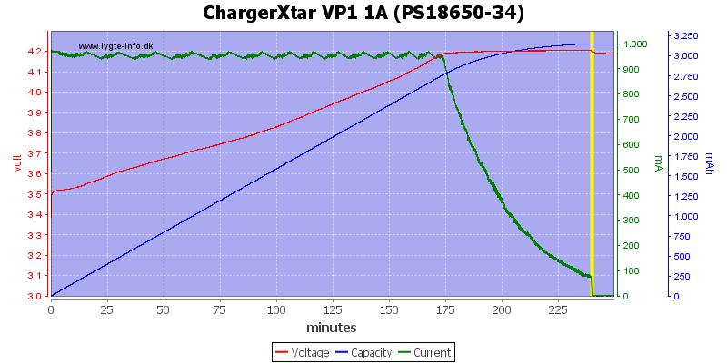 ChargerXtar%20VP1%201A%20(PS18650-34)