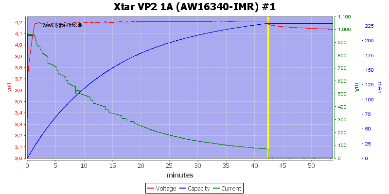 Xtar%20VP2%201A%20(AW16340-IMR)%20%231