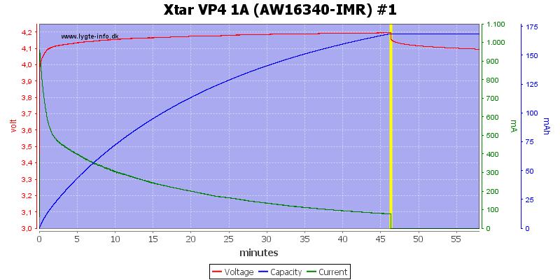 Xtar%20VP4%201A%20(AW16340-IMR)%20%231