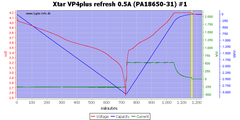 Xtar%20VP4plus%20refresh%200.5A%20%28PA18650-31%29%20%231