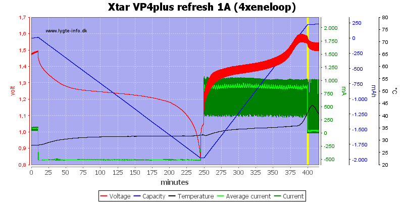 Xtar%20VP4plus%20refresh%201A%20%284xeneloop%29