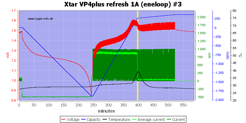 Xtar%20VP4plus%20refresh%201A%20%28eneloop%29%20%233