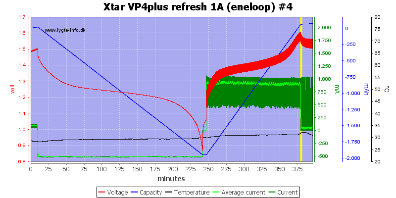 Xtar%20VP4plus%20refresh%201A%20%28eneloop%29%20%234