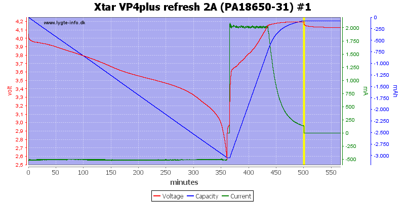 Xtar%20VP4plus%20refresh%202A%20%28PA18650-31%29%20%231