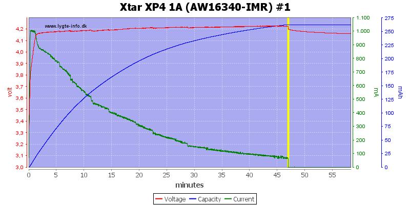 Xtar%20XP4%201A%20(AW16340-IMR)%20%231