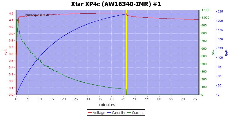 Xtar%20XP4c%20(AW16340-IMR)%20%231
