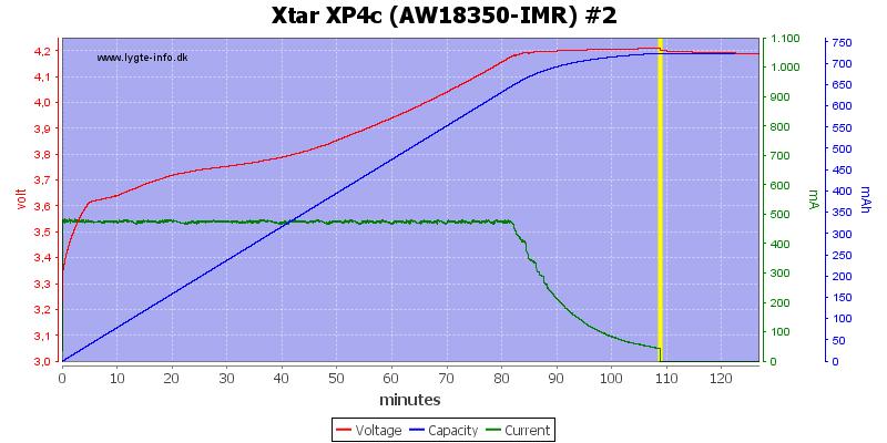 Xtar%20XP4c%20(AW18350-IMR)%20%232