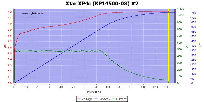 Xtar%20XP4c%20(KP14500-08)%20%232