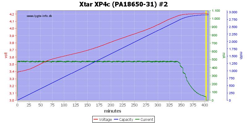 Xtar%20XP4c%20(PA18650-31)%20%232