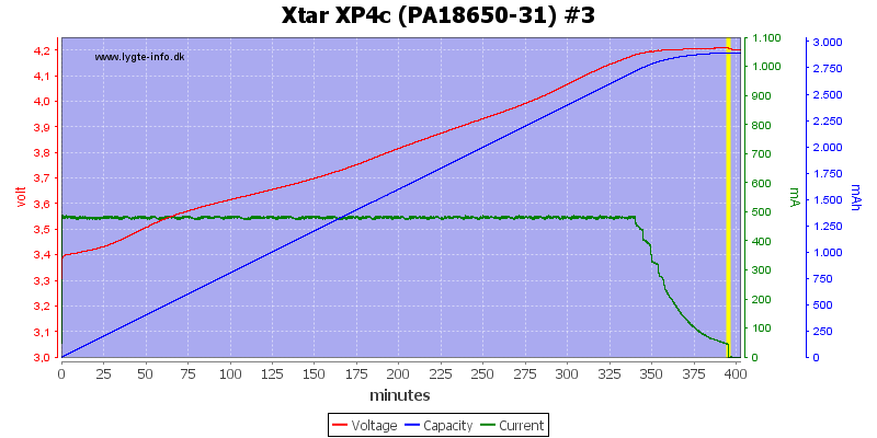 Xtar%20XP4c%20(PA18650-31)%20%233