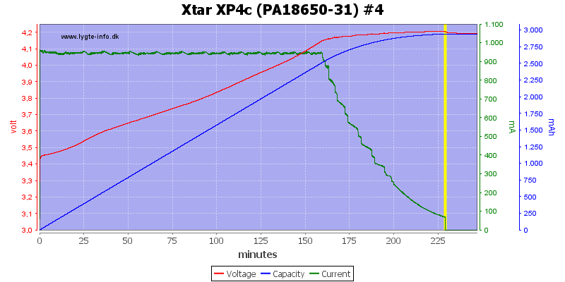 Xtar%20XP4c%20(PA18650-31)%20%234