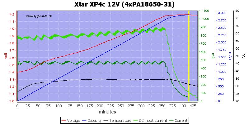 Xtar%20XP4c%2012V%20(4xPA18650-31)