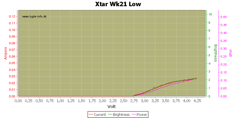 Xtar%20Wk21%20Low