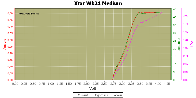 Xtar%20Wk21%20Medium