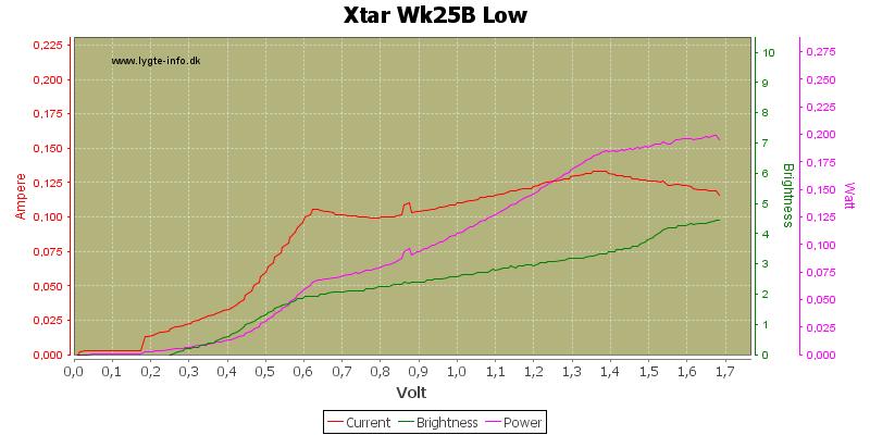 Xtar%20Wk25B%20Low