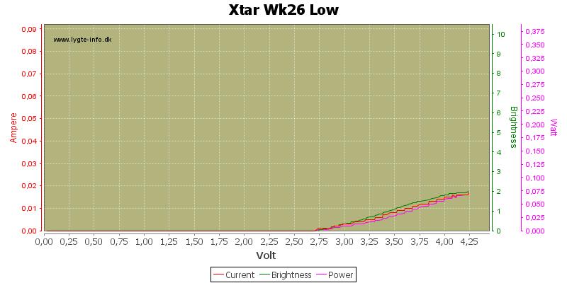 Xtar%20Wk26%20Low