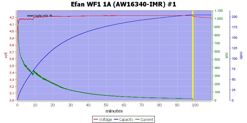 Efan%20WF1%201A%20(AW16340-IMR)%20%231