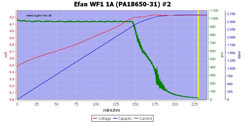 Efan%20WF1%201A%20(PA18650-31)%20%232