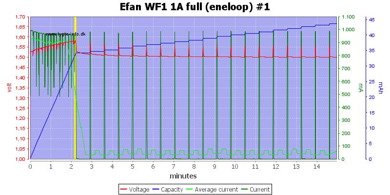 Efan%20WF1%201A%20full%20(eneloop)%20%231