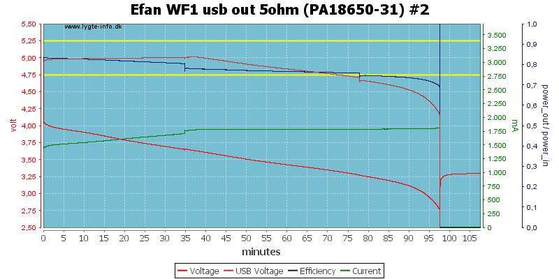 Efan%20WF1%20usb%20out%205ohm%20(PA18650-31)%20%232