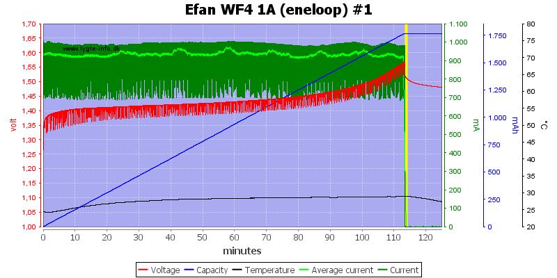 Efan%20WF4%201A%20(eneloop)%20%231