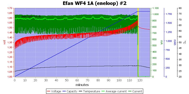 Efan%20WF4%201A%20(eneloop)%20%232