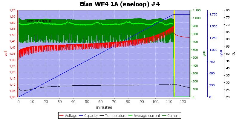 Efan%20WF4%201A%20(eneloop)%20%234