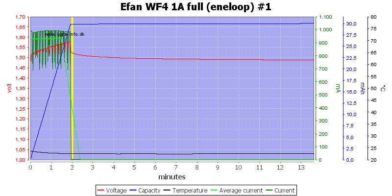 Efan%20WF4%201A%20full%20(eneloop)%20%231
