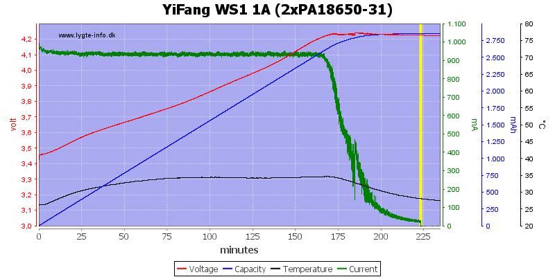 YiFang%20WS1%201A%20(2xPA18650-31)