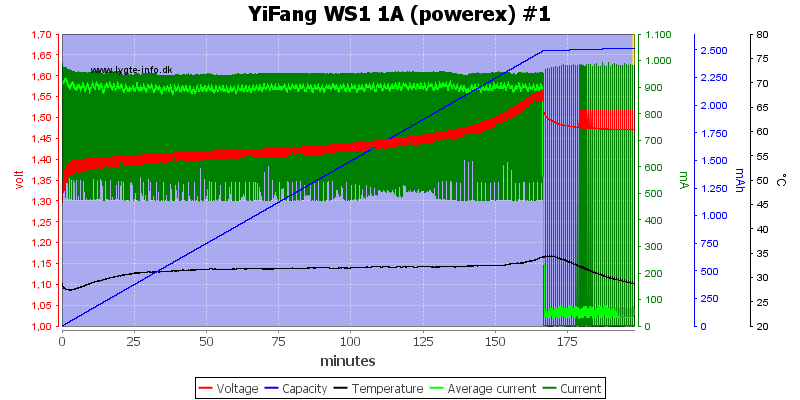 YiFang%20WS1%201A%20(powerex)%20%231