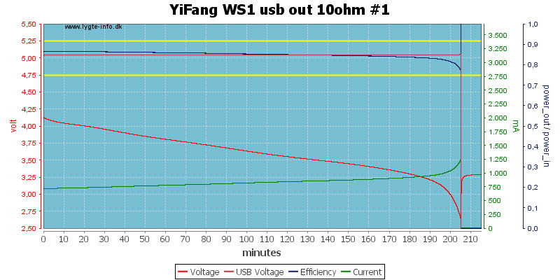 YiFang%20WS1%20usb%20out%2010ohm%20%231