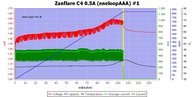 Zanflare%20C4%200.5A%20%28eneloopAAA%29%20%231