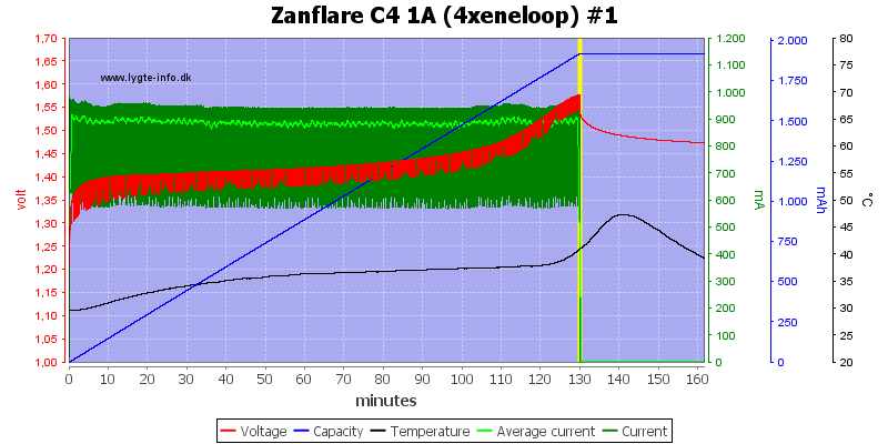 Zanflare%20C4%201A%20%284xeneloop%29%20%231