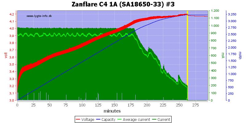 Zanflare%20C4%201A%20%28SA18650-33%29%20%233