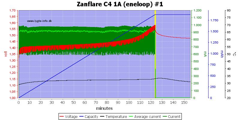 Zanflare%20C4%201A%20%28eneloop%29%20%231